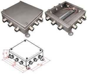 КМ IP66-2020, 12 вводов, нержавейка | Коробка монтажная электротехническая