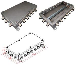 КМ IP66-2040, 20 вводов, нержавейка | Коробка монтажная электротехническая