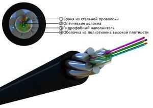 FO-AWSH-OUT-50-8-PE-BK   Кабель волоконно-оптический многомодовый