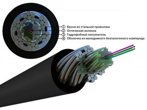 FO-AWS2-IN/OUT-50-4-LSZH-BK | Кабель волоконно-оптический многомодовый